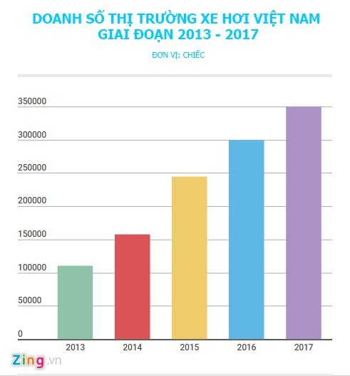Thuế giảm, ô tô Thái Lan, Malaysia về Việt Nam giảm giá mạnh