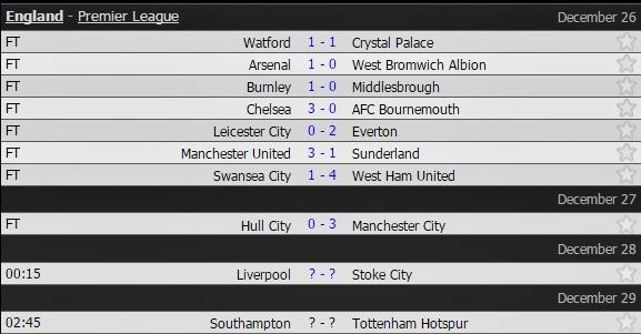 Thua đau Everton, ĐKVĐ Leicester tiếp tục rơi tự do