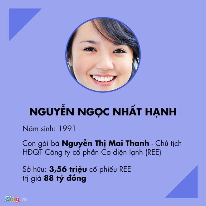 Mẹ đại gia vàng bậc nhất, con gái tỷ phú 9x số 1 Việt Nam
