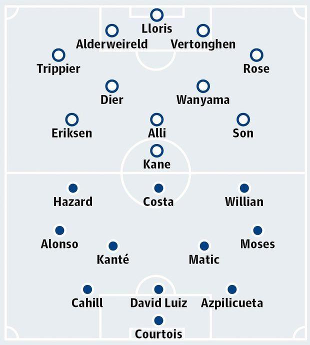 Chặn đứng Chelsea, Tottenham sẽ 'cứu' Premier League?