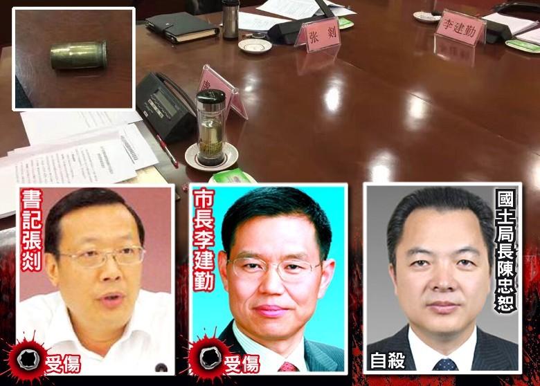 Phía sau vụ quan chức Trung Quốc bắn lãnh đạo