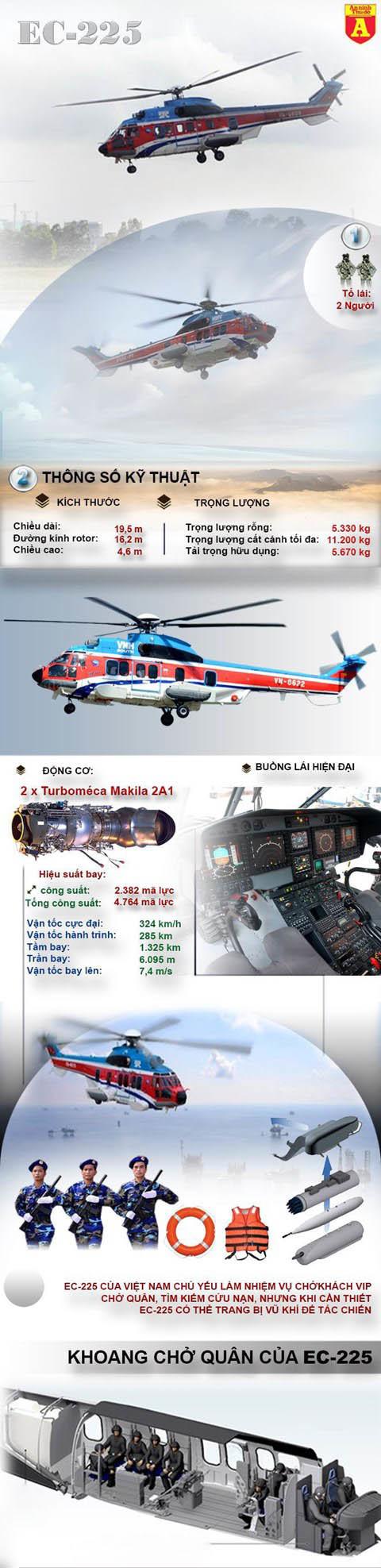 không quân, trực thăng vận tải, trực thăng, EC225