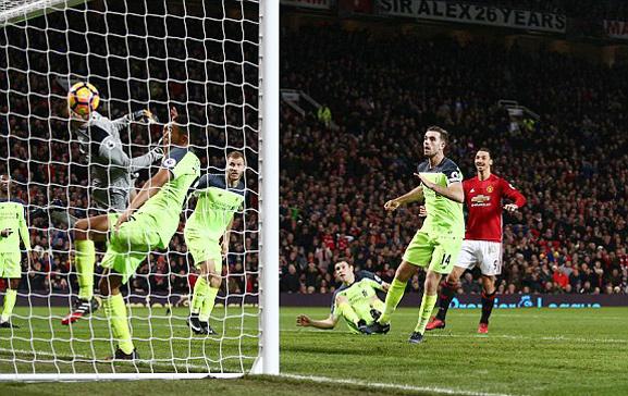 MU vs Liverpool, Ngoại hạng Anh, trực tiếp MU vs Liverpool, Mourinho, Klopp