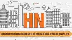 Chung cư Hà Nội tăng giá cuối năm