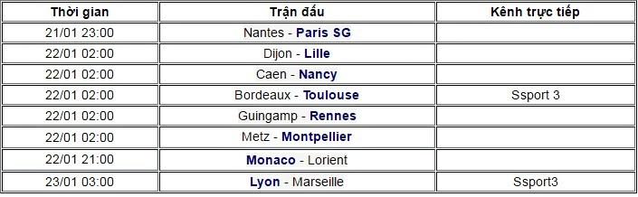 Ligue 1 vòng 21