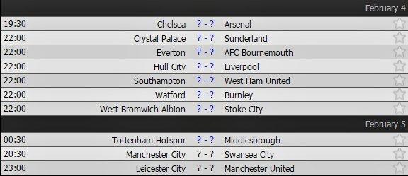 Link xem trực tiếp Chelsea vs Arsenal 19h30 ngày 4/2