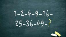 Trắc nghiệm: Bạn có thông minh hơn học sinh lớp 6?