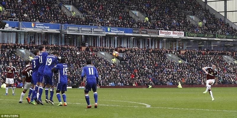 Burnley vs Chelsea, Chelsea, Conte, Ngoại hạng Anh, Premier League