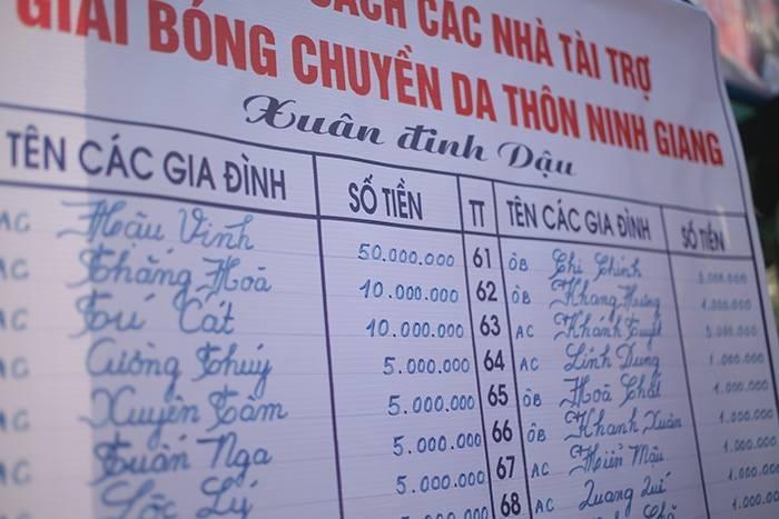Bóng chuyền hội làng, hoa khôi bóng chuyền, Hoa khôi Kim Huệ