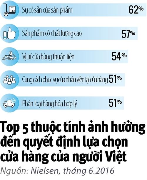 Có phải người Việt ham rẻ?