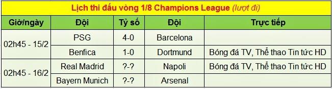 cup C1, champions league, trực tiếp bóng đá cup c1, ket qua bong da cup 1, lịch thi đấu bóng đá cúp c1