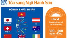 Lễ hội pháo hoa quốc tế Đà Nẵng: Chơi thế nào cho đã?