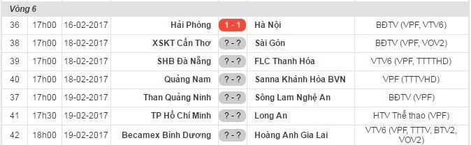 Công Phượng, Công Phượng, HAGL, V-League, Sơn Tùng M-TP