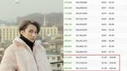 Choáng với số tiền khủng mà Youtube trả cho 'Nơi này có anh' và các MV triệu view của Sơn Tùng M-TP