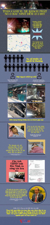 nổ xe khách giường nằm, xe khách nổ ở Bắc Ninh, nổ xe khách
