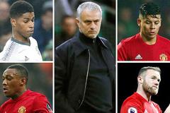 Mourinho dùng đội hình nào ở chung kết Liên đoàn Anh?
