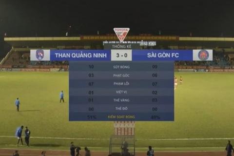 Video bàn thắng Than Quảng Ninh 3-0 Sài Gòn FC