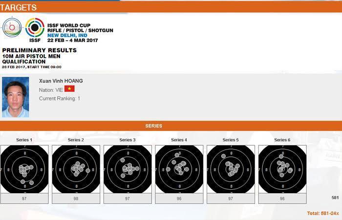 Xạ thủ Hoàng Xuân Vinh, HCV Olympic, Cúp Bắn súng thế giới 2017