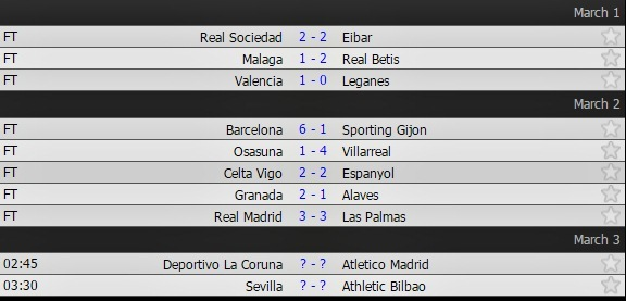 MSN 'đánh tennis', Barca chiếm ngôi đầu của Real