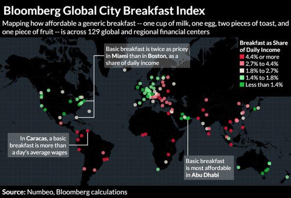Người Hà Nội ăn sáng đắt đỏ bậc nhất thế giới