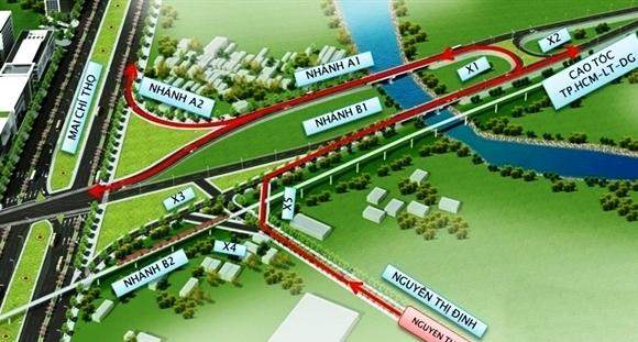 TPHCM, cao tốc TPHCM- Long Thành- Dầu Giây, hầm chui, 1000 tỷ, dự án giao thông, ùn tắc, hầm vượt sông Sài Gòn