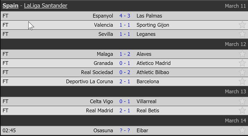Ramos hóa người hùng, Real đoạt lại ngôi đầu