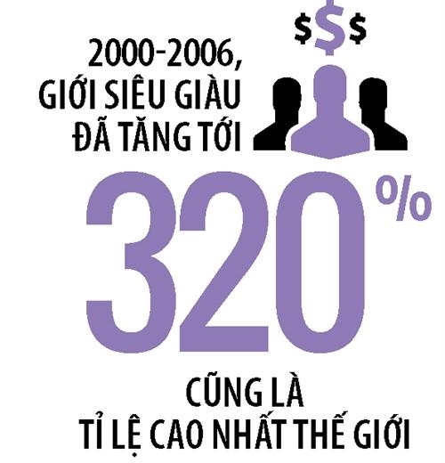 người siêu giàu ở Việt Nam, người siêu giàu, tỷ phú Việt