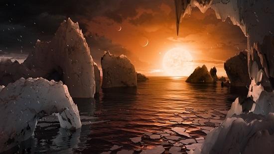 hành tinh, Trái Đất, sự sống, TRAPPIST-1,