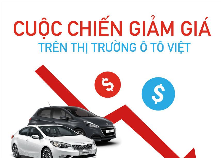 Cuộc chiến giảm giá trên thị trường ô tô Việt