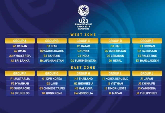U23 châu Á, Trực tiếp bốc thăm U23 châu Á, U23 Việt Nam,