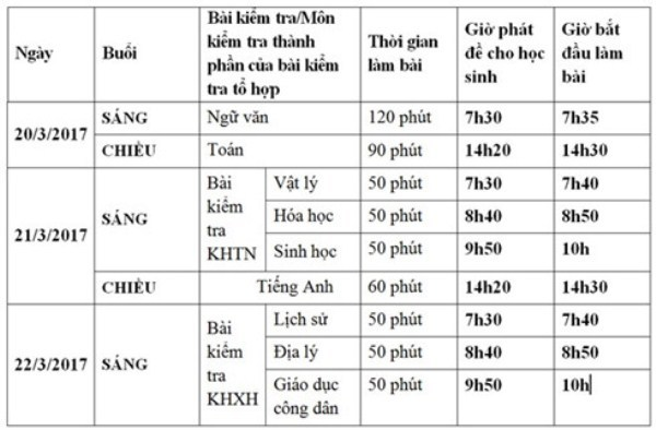 Đề thi thử THPT quốc gia môn Ngữ văn của Hà Nội