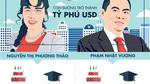 Đại gia Việt: Từ du học sinh đến tỷ phú USD