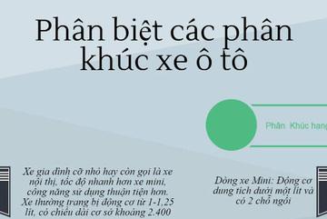 Phân biệt các phân khúc xe ô tô tại Việt Nam