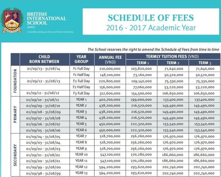 học phí, trường quốc tế