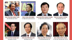 Danh sách thành viên Ủy ban quốc gia đổi mới giáo dục và đào tạo