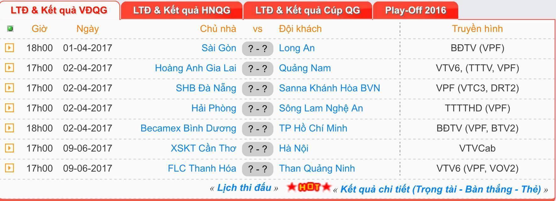 Nguyễn Văn Mùi, trọng tài Nguyễn Trọng Thư, V-League, sân Thống Nhất