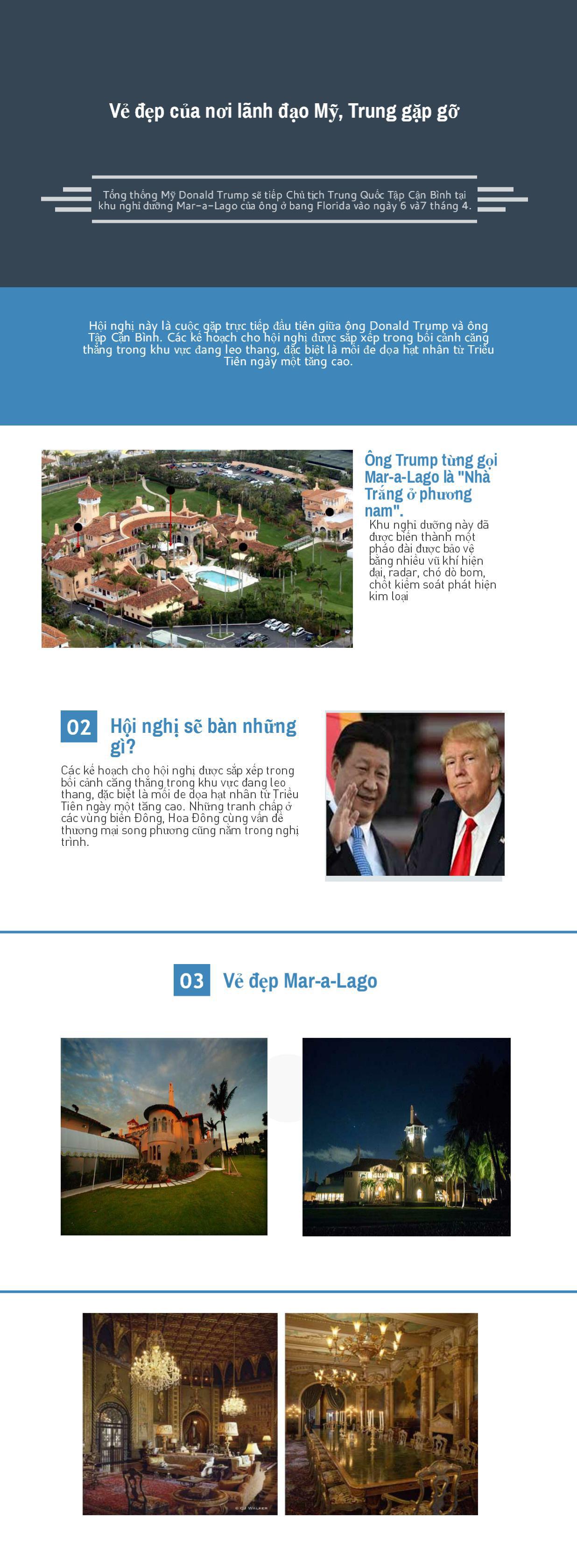 lãnh đạo Mỹ, Trung, Mar-a-Lago, Tập Cận Bình, Donald Trump