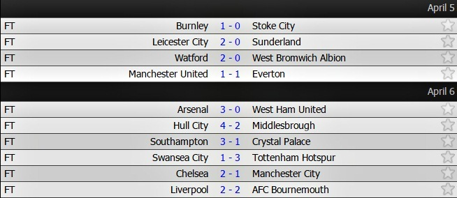Ghi 3 bàn trong 6 phút cuối, Tottenham ngược dòng khó tin