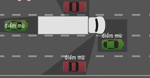 Hiểm họa tai nạn do điểm mù chết người trên ô tô