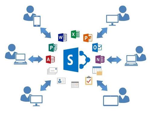 Microsoft Office, Office 365, CMC Telecom