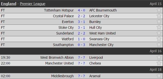 Tottenham thắng '4 sao', Chelsea vẫn phải chờ