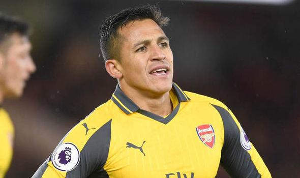 MU, Ibrahimovic, Alexis Sanchez, Arsenal, Wenger, tin chuyển nhượng