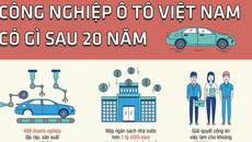 Công nghiệp ô tô Việt Nam có gì sau 20 năm