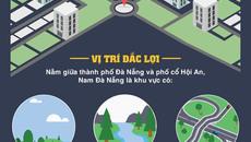 BĐS Đà Nẵng: Khám phá điểm sáng khu Nam