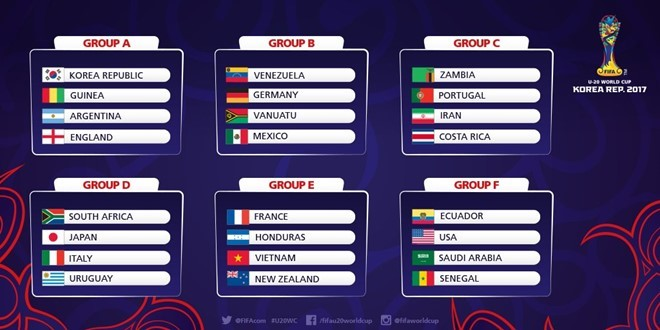 U20 Việt Nam, U20 World Cup, U20 thế giới, BXH U20 World Cup
