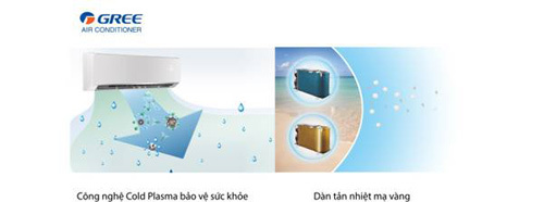 6 công nghệ nổi bật của máy lạnh GREE Inverter Wi-Fi