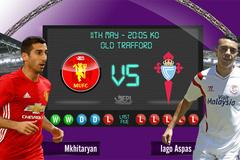 Link xem trực tiếp MU vs Celta Vigo 2h05 ngày 12-5