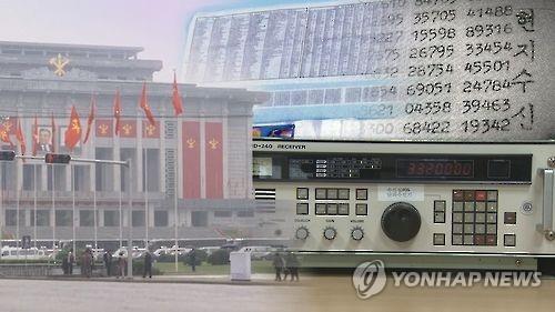 Triều Tiên, mật mã, Hàn Quốc,bầu cử Tổng thống Hàn Quốc
