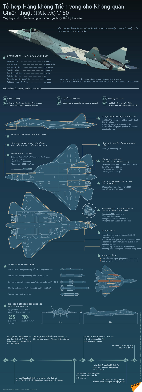 Uy lực đáng sợ của 'sát thủ diệt hạm' T50