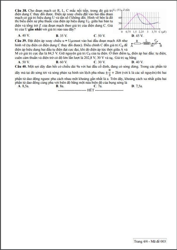 Đề thi tham khảo môn Vật lý kỳ thi THPT quốc gia 2017